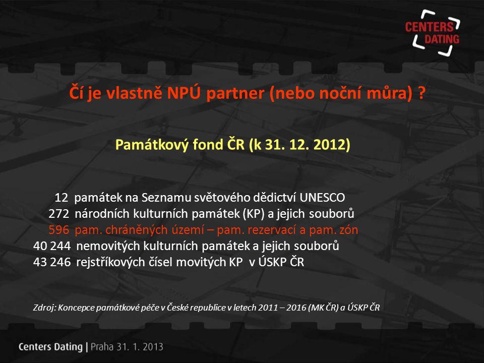 Památkový fond ČR (k 31. 12. 2012) 12 památek na Seznamu světového dědictví UNESCO 272 národních kulturních památek (KP) a jejich souborů 596 pam. chr
