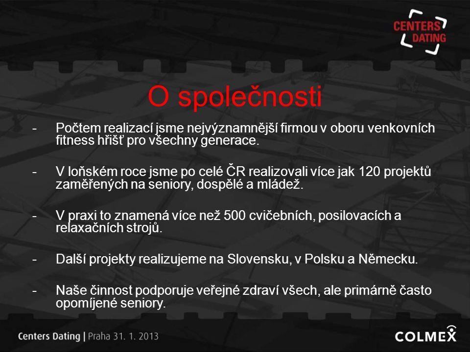 Rozdělení trhu ČR