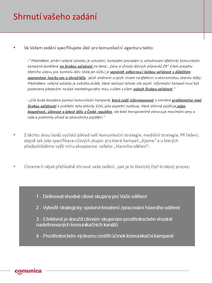 """Shrnutí vašeho zadání • Ve Vašem zadání specifikujete úkol pro komunikační agenturu takto: - Předmětem plnění veřejné zakázky je vytvoření, kompletní provedení a vyhodnocení efektivity komunikační kampaně zaměřené na širokou veřejnost na téma: """"Ceny a úhrady léčivých přípravků ČR Cílem projektu Státního ústavu pro kontrolu léčiv (dále jen SÚKL) je seznámit odbornou i laickou veřejnost s důležitým segmentem tvorby cen a úhrad léčiv, jejich změnami a jejich vlivem na efektivní a ekonomickou stránku léčby."""