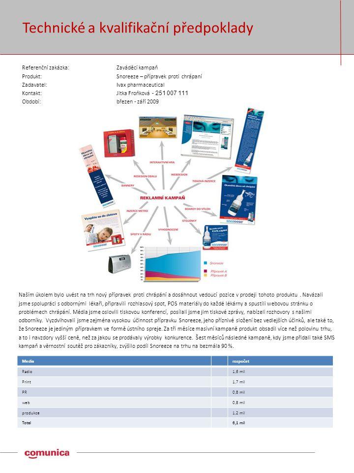 Technické a kvalifikační předpoklady Cílem osmiměsíční kampaně bylo vyzdvihnout značku Dolgit, resp.