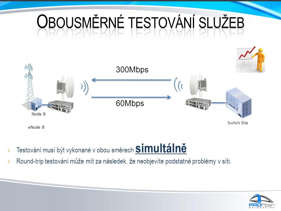 Switch Site eNode B Node B 300Mbps 60Mbps ›Testování musí být vykonané v obou směrech simultálně ›Round-trip testování může mít za následek, že neobje