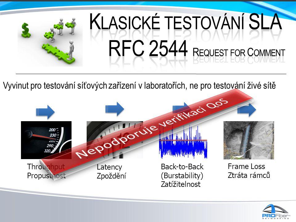 Performance Attribute VoiceVideoManagement CIR (Mbit/s) (green traffic) 5102.5 EIR (Mbit/s) (yellow traffic) 055 CBS (Bytes) 12144 EBS (Bytes) 0012144 Zpoždění (ms) <55-15<30 Jitter (ms) <1 - Ztrátovost (%) <0.001<0.05 (4 hodiny) 1.