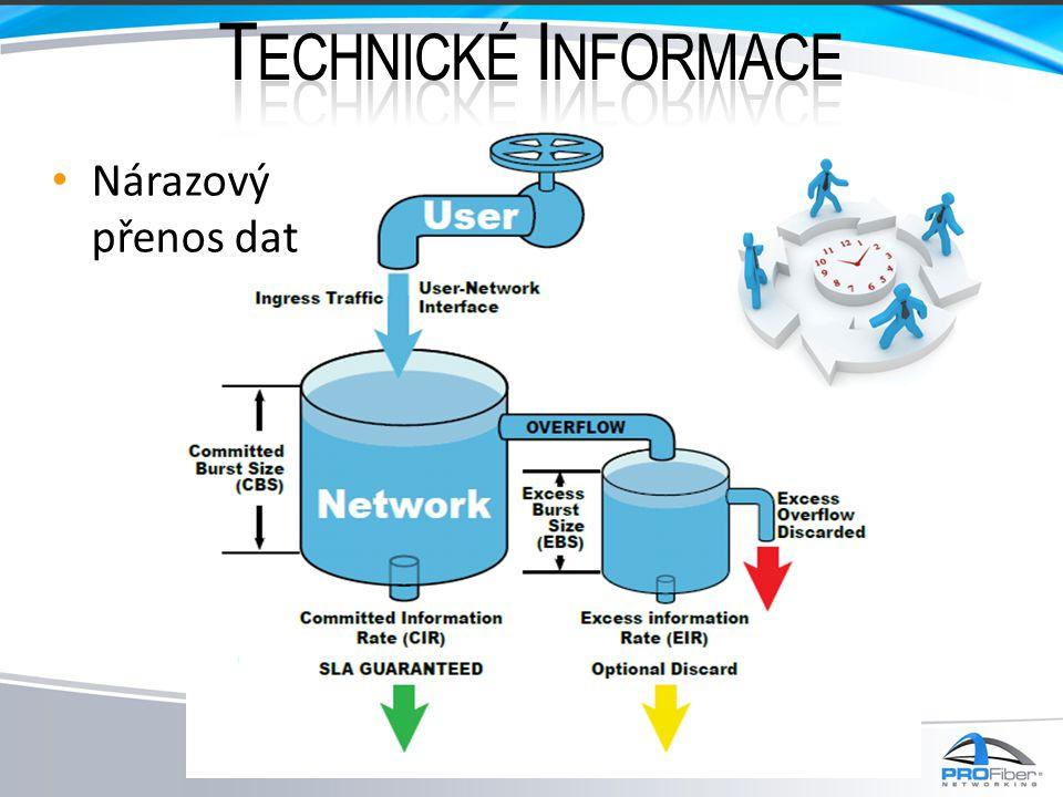 • Nárazový přenos dat