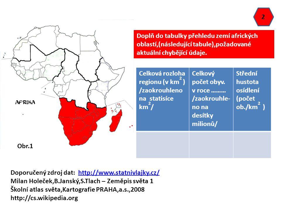 Doplň do tabulky přehledu zemí afrických oblastí,(následující tabule),požadované aktuální chybějící údaje.