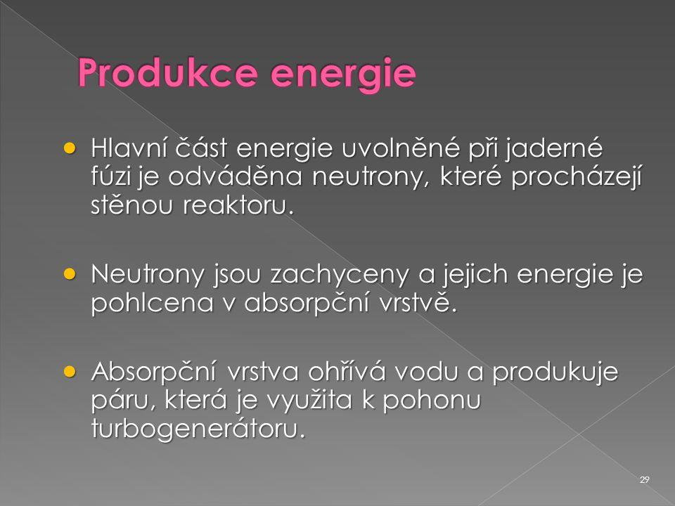 29  Hlavní část energie uvolněné při jaderné fúzi je odváděna neutrony, které procházejí stěnou reaktoru.  Neutrony jsou zachyceny a jejich energie