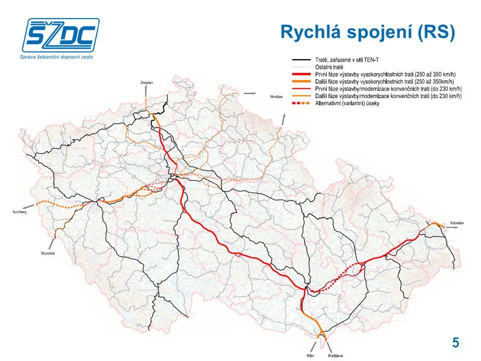 1 hod - síť RS ) 1 hod dnes 1 hod –síť RS 1 hod dnes 6 Rychlá spojení (RS) Praha Brno Rozvoj nových technologií na síti SŽDC, Brno, 8.