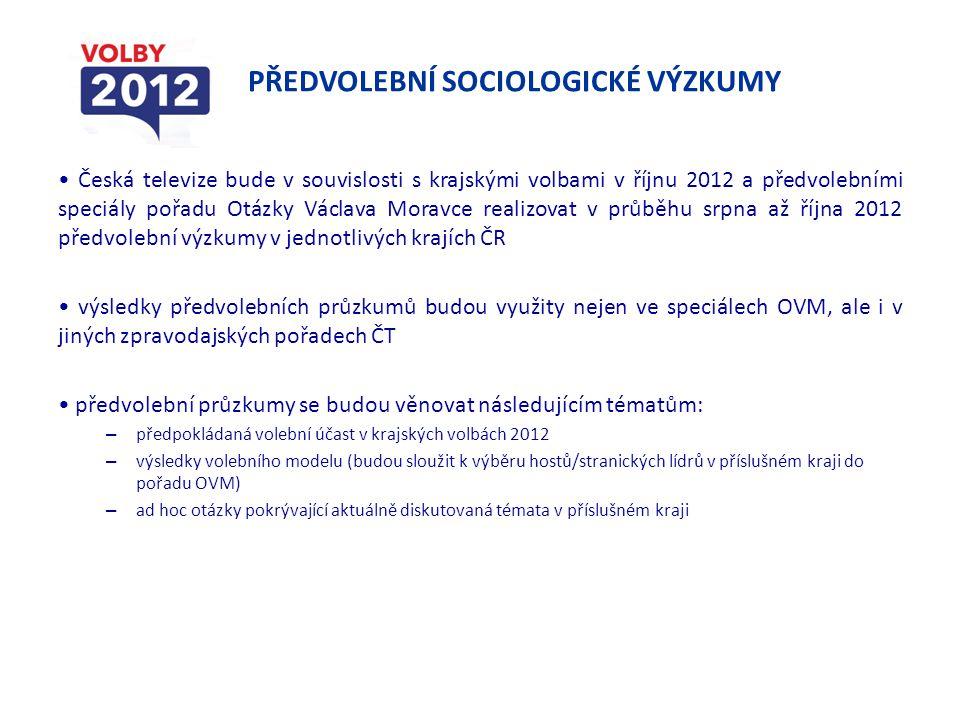• Česká televize bude v souvislosti s krajskými volbami v říjnu 2012 a předvolebními speciály pořadu Otázky Václava Moravce realizovat v průběhu srpna