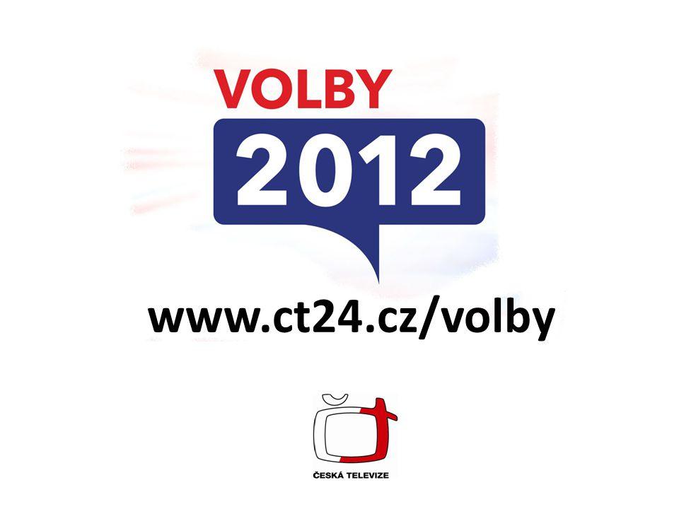 www.ct24.cz/volby