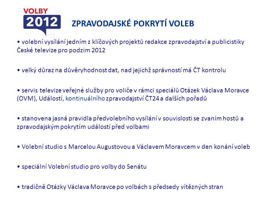 • volební vysílání jedním z klíčových projektů redakce zpravodajství a publicistiky České televize pro podzim 2012 • velký důraz na důvěryhodnost dat,