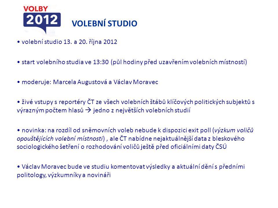 • volební studio 13. a 20. října 2012 • start volebního studia ve 13:30 (půl hodiny před uzavřením volebních místností) • moderuje: Marcela Augustová