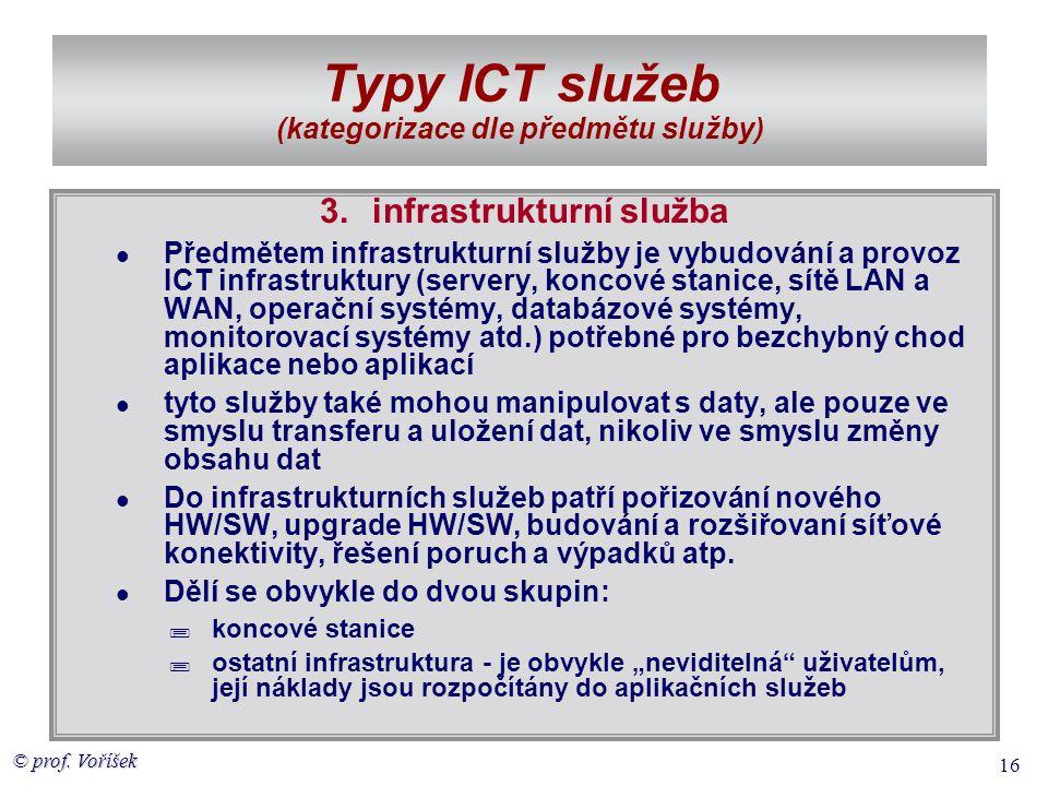 © prof. Voříšek 16 Typy ICT služeb (kategorizace dle předmětu služby) 3.infrastrukturní služba  Předmětem infrastrukturní služby je vybudování a prov