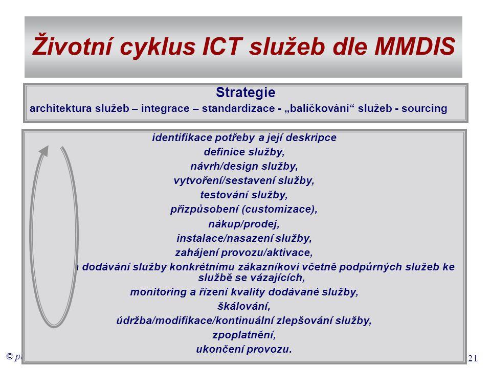 """© prof. Voříšek 21 Životní cyklus ICT služeb dle MMDIS Strategie architektura služeb – integrace – standardizace - """"balíčkování"""" služeb - sourcing ide"""