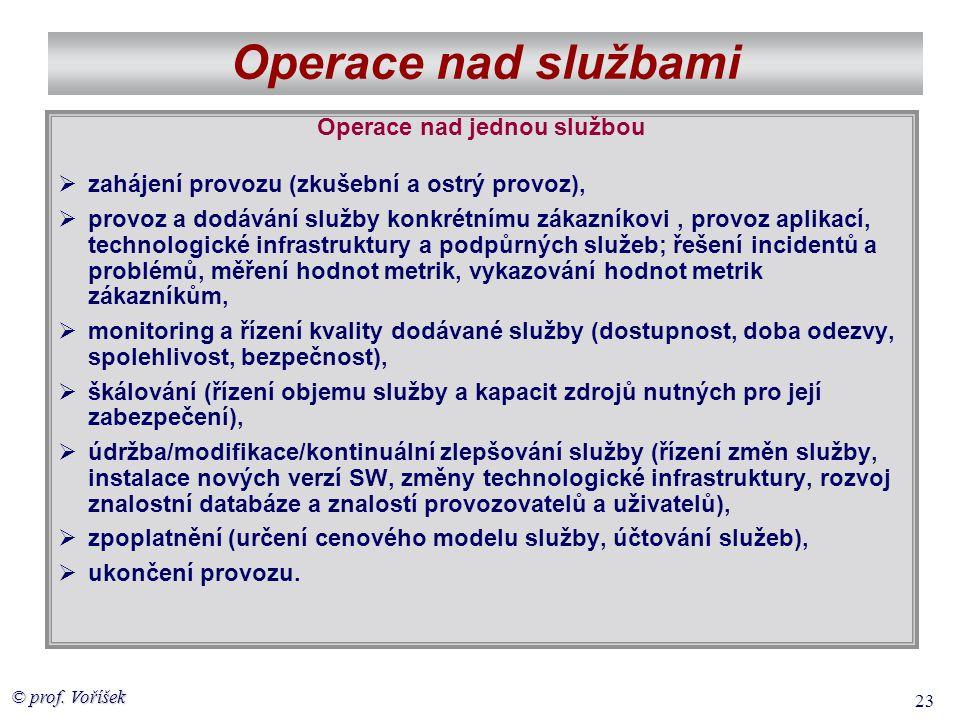 © prof. Voříšek 23 Operace nad službami Operace nad jednou službou  zahájení provozu (zkušební a ostrý provoz),  provoz a dodávání služby konkrétním