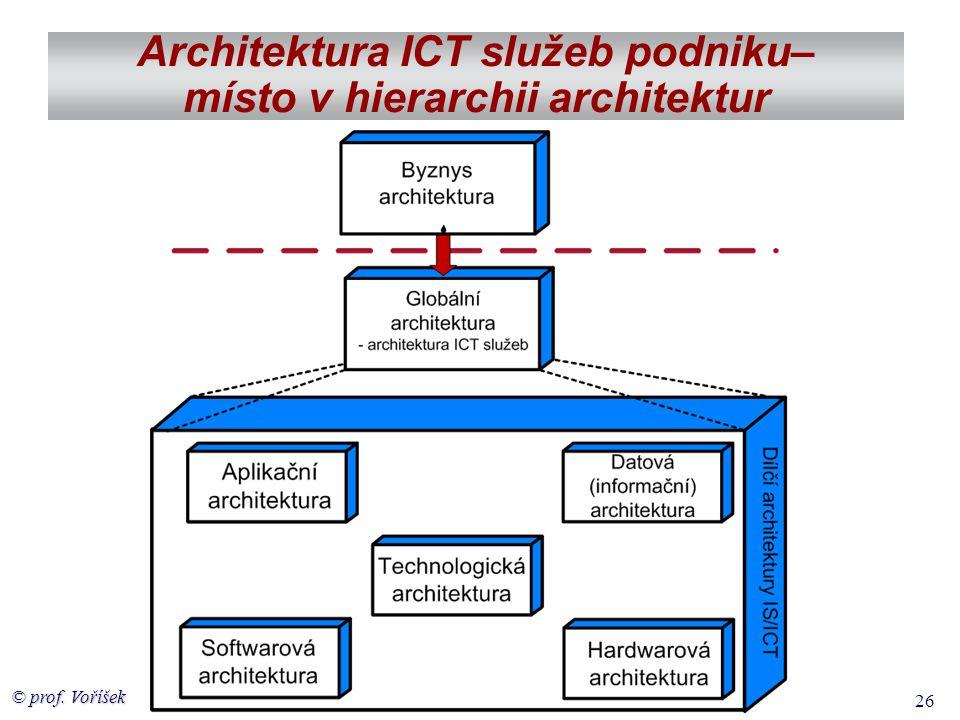 © prof. Voříšek 26 Architektura ICT služeb podniku– místo v hierarchii architektur