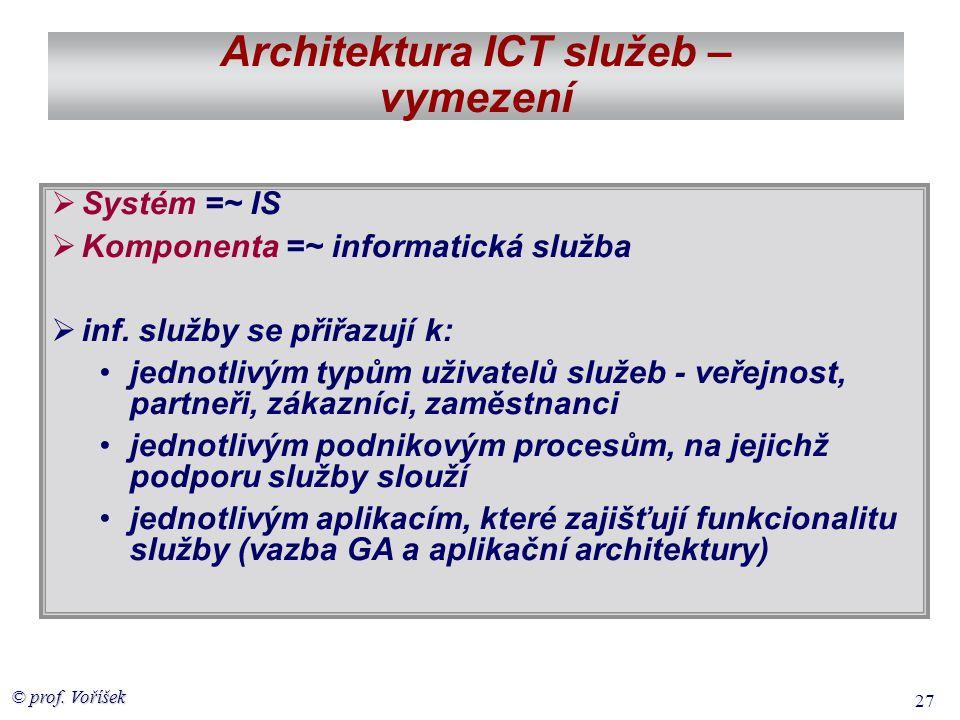 © prof. Voříšek 27 Architektura ICT služeb – vymezení  Systém =~ IS  Komponenta =~ informatická služba  inf. služby se přiřazují k: •jednotlivým ty