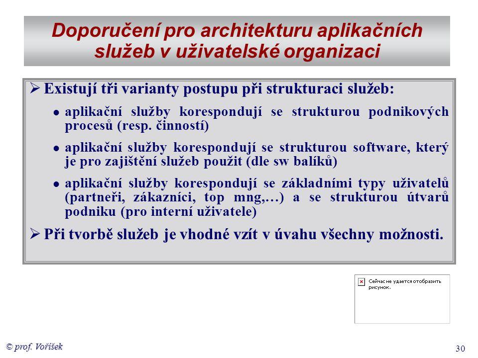 © prof. Voříšek 30 Doporučení pro architekturu aplikačních služeb v uživatelské organizaci  Existují tři varianty postupu při strukturaci služeb:  a