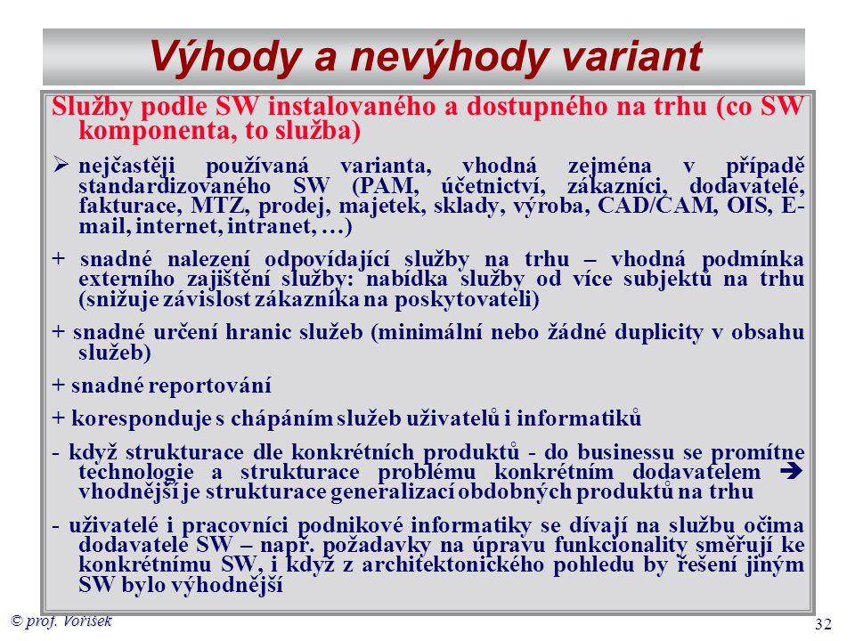 © prof. Voříšek 32 Výhody a nevýhody variant Služby podle SW instalovaného a dostupného na trhu (co SW komponenta, to služba)  nejčastěji používaná v