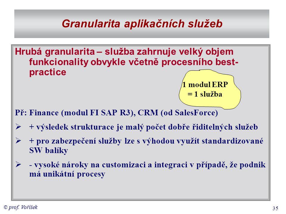 © prof. Voříšek 35 Granularita aplikačních služeb Hrubá granularita – služba zahrnuje velký objem funkcionality obvykle včetně procesního best- practi