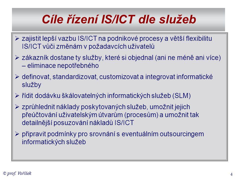 © prof. Voříšek 25 Architektura ICT služeb