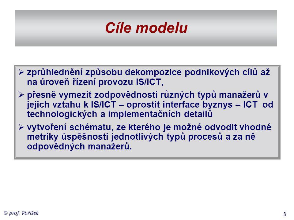 © prof. Voříšek 8 Cíle modelu  zprůhlednění způsobu dekompozice podnikových cílů až na úroveň řízení provozu IS/ICT,  přesně vymezit zodpovědnosti r