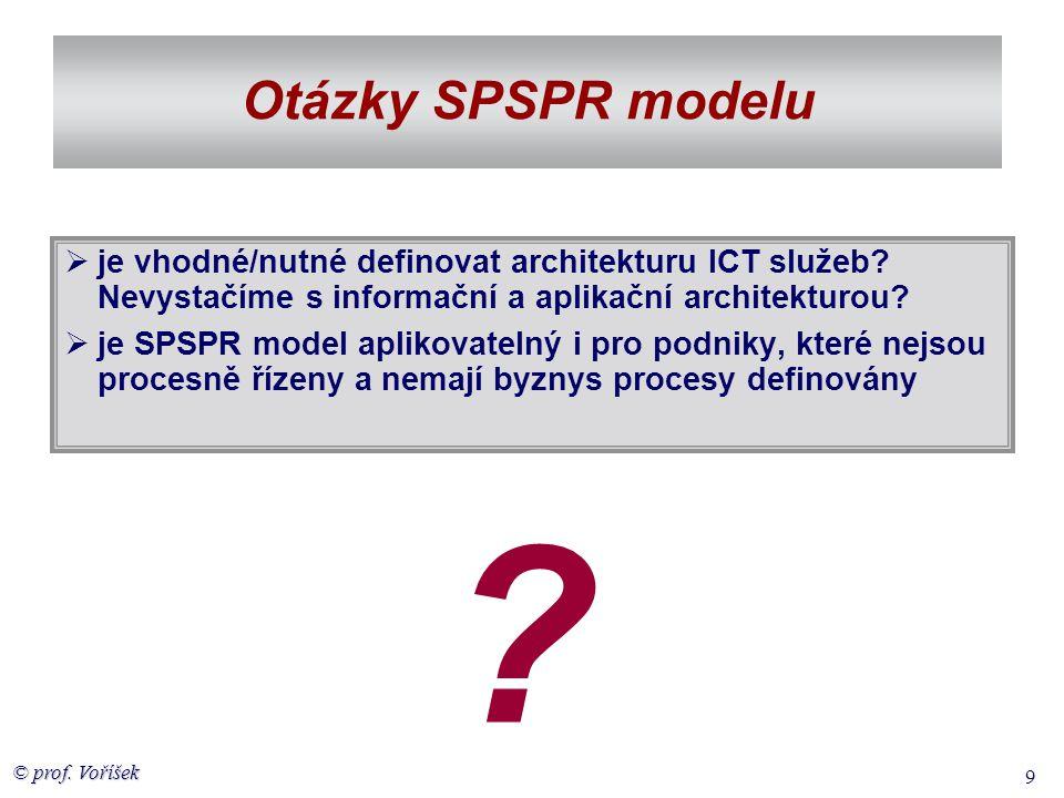 © prof. Voříšek 9 Otázky SPSPR modelu  je vhodné/nutné definovat architekturu ICT služeb? Nevystačíme s informační a aplikační architekturou?  je SP