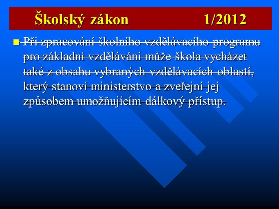 Školský zákon 1/2012  Ředitelské volno 5 dnů  umožňuje-li to povaha věci, ředitel školy s dostatečným předstihem oznámí důvody vyhlášení volného dne