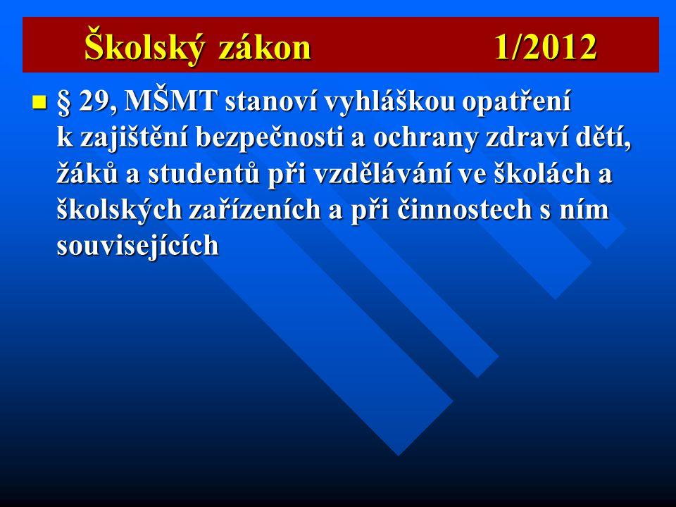 Školský zákon 1/2012  Při zpracování školního vzdělávacího programu pro základní vzdělávání může škola vycházet také z obsahu vybraných vzdělávacích
