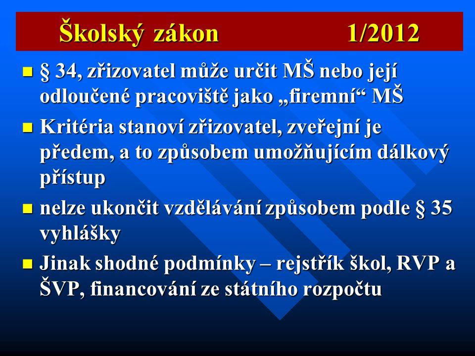 Školský zákon 1/2012  § 29, MŠMT stanoví vyhláškou opatření k zajištění bezpečnosti a ochrany zdraví dětí, žáků a studentů při vzdělávání ve školách