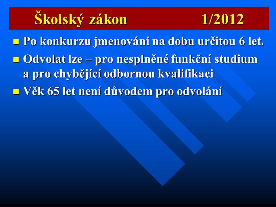 Školský zákon 1/2012  § 166 Funkční období ředitele 6 let  V průběhu posledních 6 měsíců, nejpozději však 3 měsíce před jeho skončením, může zřizova
