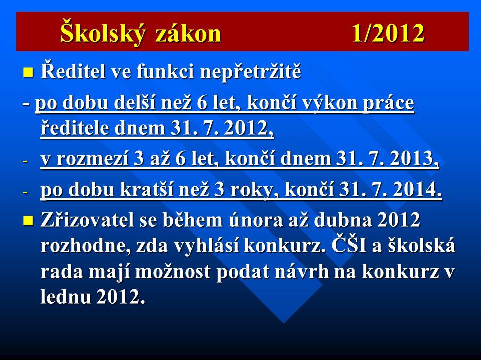 Školský zákon 1/2012  Po konkurzu jmenování na dobu určitou 6 let.  Odvolat lze – pro nesplněné funkční studium a pro chybějící odbornou kvalifikaci