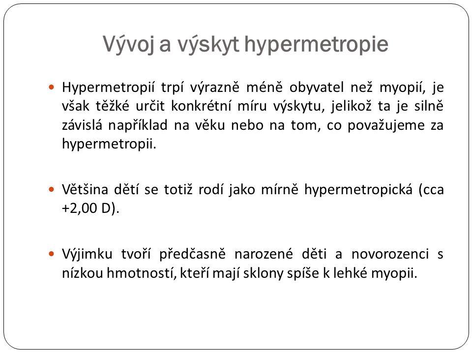  Hypermetropií trpí výrazně méně obyvatel než myopií, je však těžké určit konkrétní míru výskytu, jelikož ta je silně závislá například na věku nebo