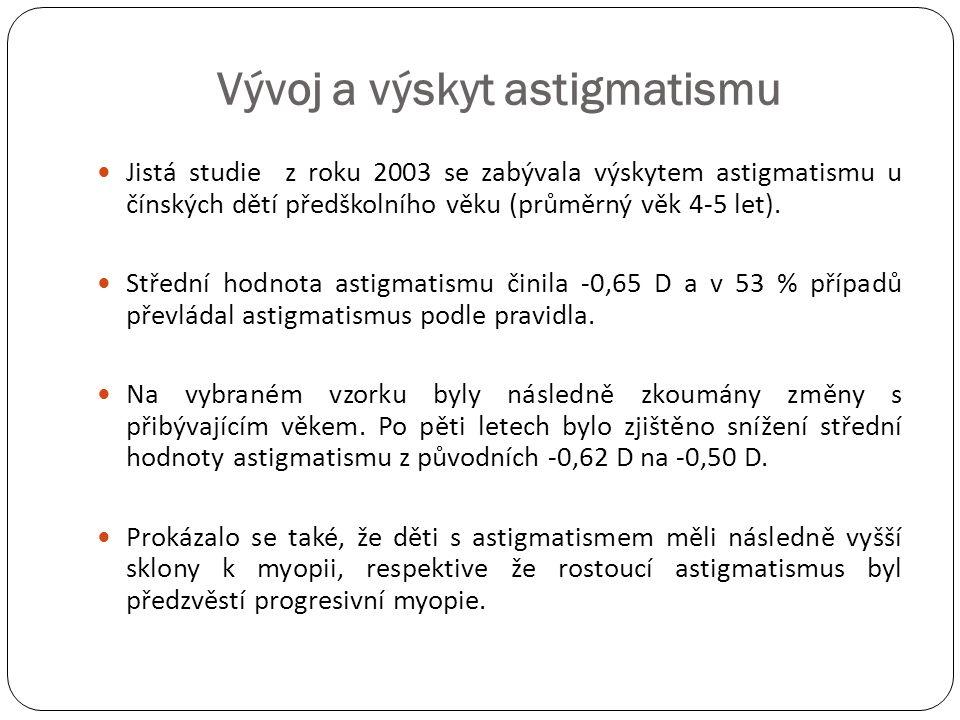 Vývoj a výskyt astigmatismu  Jistá studie z roku 2003 se zabývala výskytem astigmatismu u čínských dětí předškolního věku (průměrný věk 4-5 let).  S