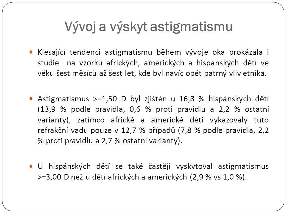 Vývoj a výskyt astigmatismu  Klesající tendenci astigmatismu během vývoje oka prokázala i studie na vzorku afrických, amerických a hispánských dětí v