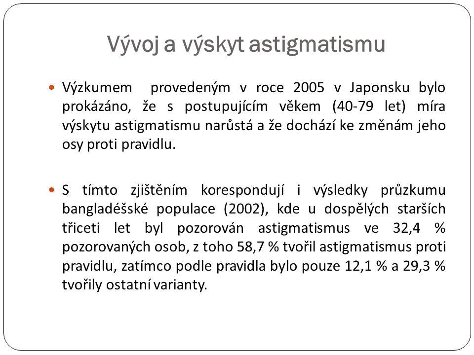 Vývoj a výskyt astigmatismu  Výzkumem provedeným v roce 2005 v Japonsku bylo prokázáno, že s postupujícím věkem (40-79 let) míra výskytu astigmatismu