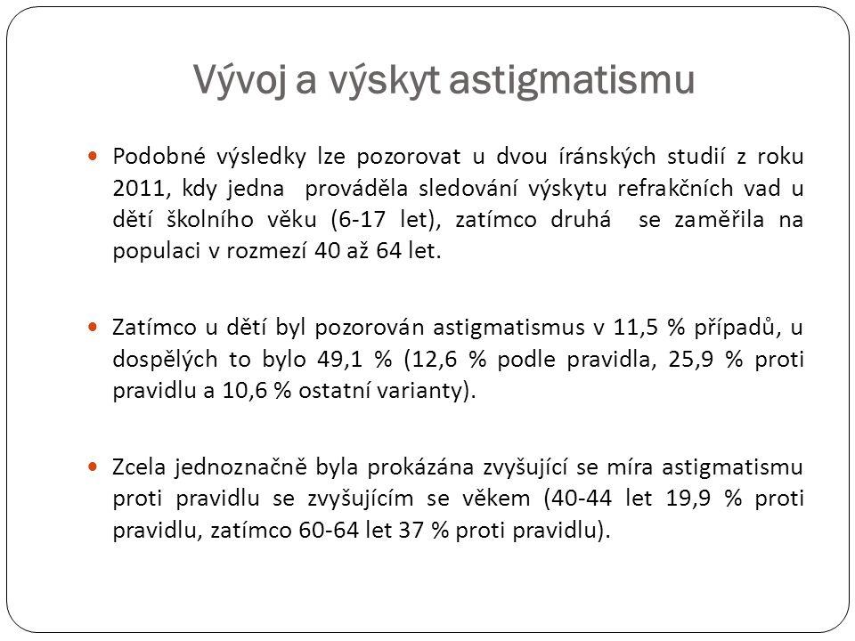 Vývoj a výskyt astigmatismu  Podobné výsledky lze pozorovat u dvou íránských studií z roku 2011, kdy jedna prováděla sledování výskytu refrakčních va