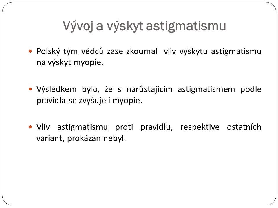 Vývoj a výskyt astigmatismu  Polský tým vědců zase zkoumal vliv výskytu astigmatismu na výskyt myopie.  Výsledkem bylo, že s narůstajícím astigmatis