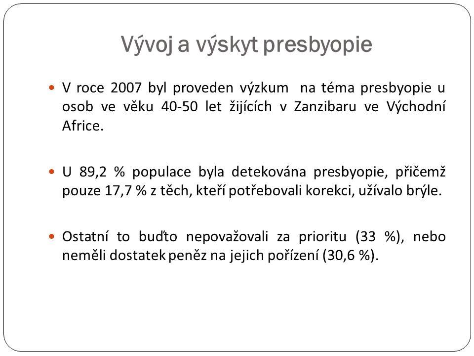 Vývoj a výskyt presbyopie  V roce 2007 byl proveden výzkum na téma presbyopie u osob ve věku 40-50 let žijících v Zanzibaru ve Východní Africe.  U 8