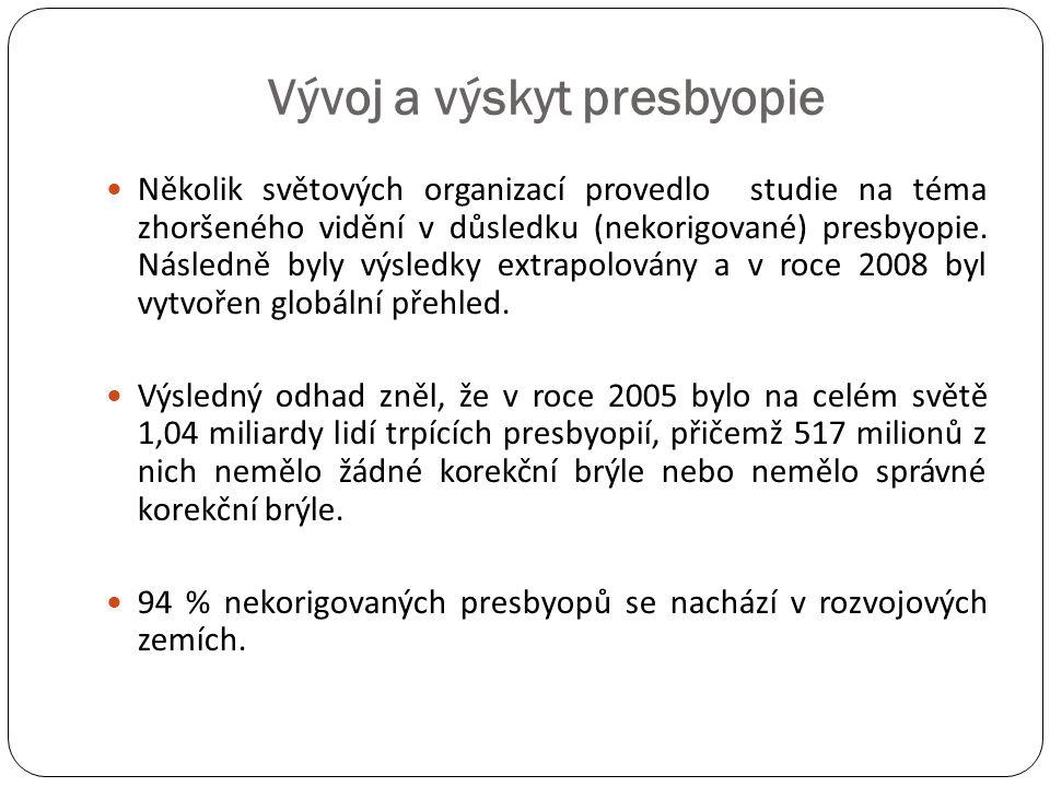 Vývoj a výskyt presbyopie  Několik světových organizací provedlo studie na téma zhoršeného vidění v důsledku (nekorigované) presbyopie. Následně byly