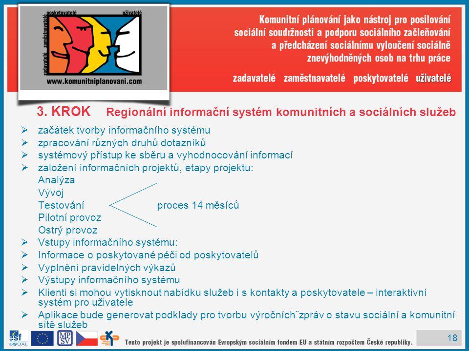 18 3. KROK Regionální informační systém komunitních a sociálních služeb  začátek tvorby informačního systému  zpracování různých druhů dotazníků  s