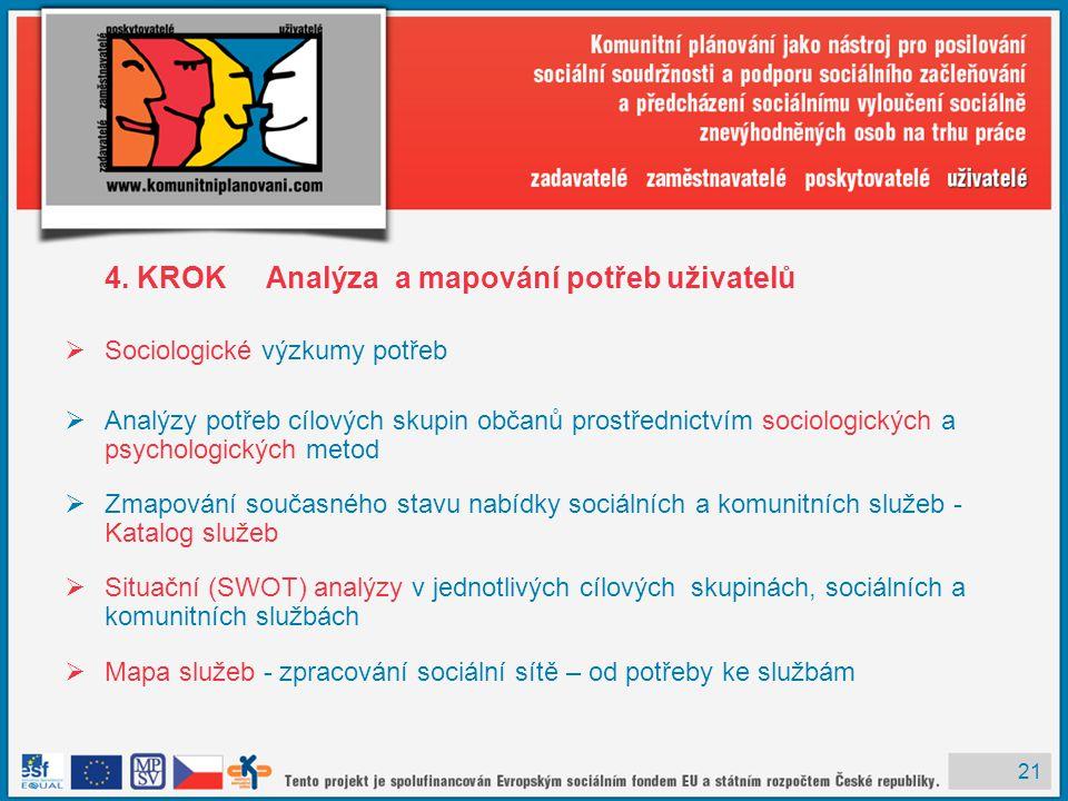 21 4. KROK Analýza a mapování potřeb uživatelů  Sociologické výzkumy potřeb  Analýzy potřeb cílových skupin občanů prostřednictvím sociologických a