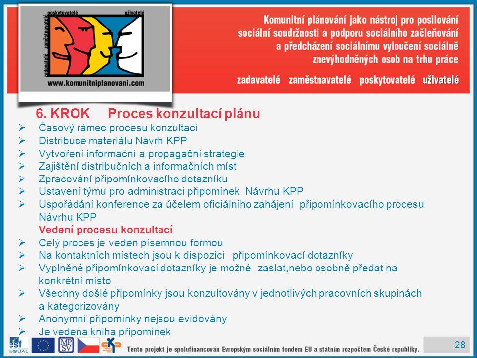 28 6. KROK Proces konzultací plánu  Časový rámec procesu konzultací  Distribuce materiálu Návrh KPP  Vytvoření informační a propagační strategie 