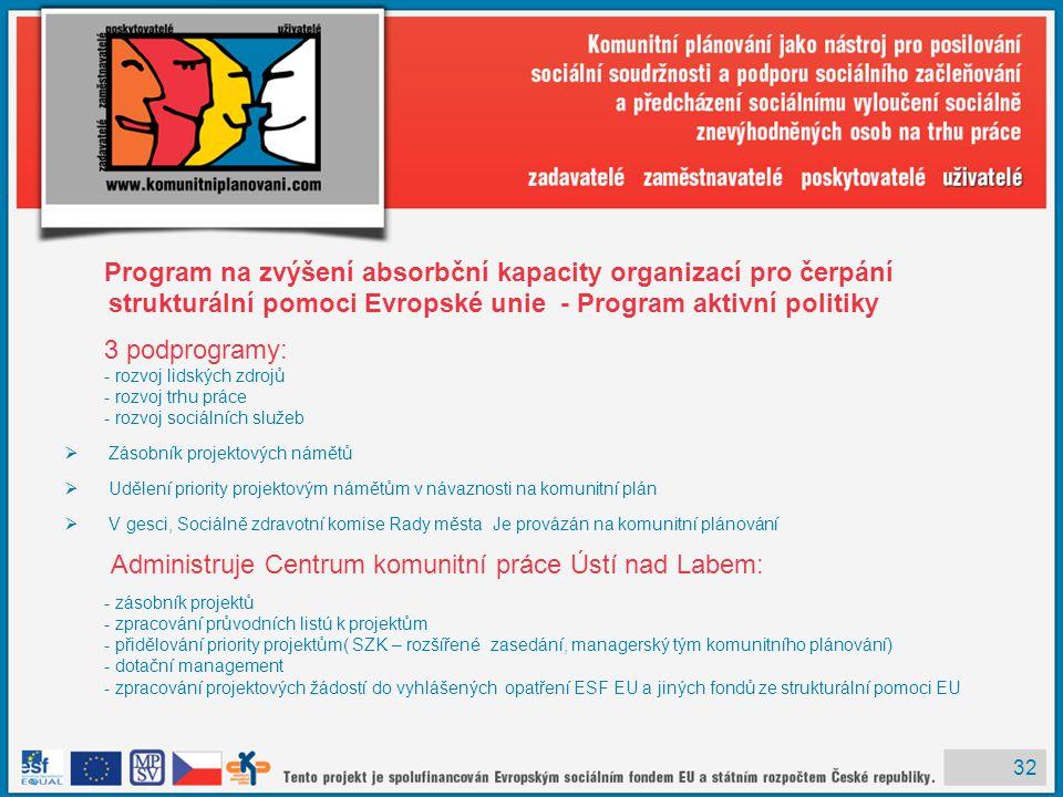 32 Program na zvýšení absorbční kapacity organizací pro čerpání strukturální pomoci Evropské unie - Program aktivní politiky 3 podprogramy: - rozvoj l
