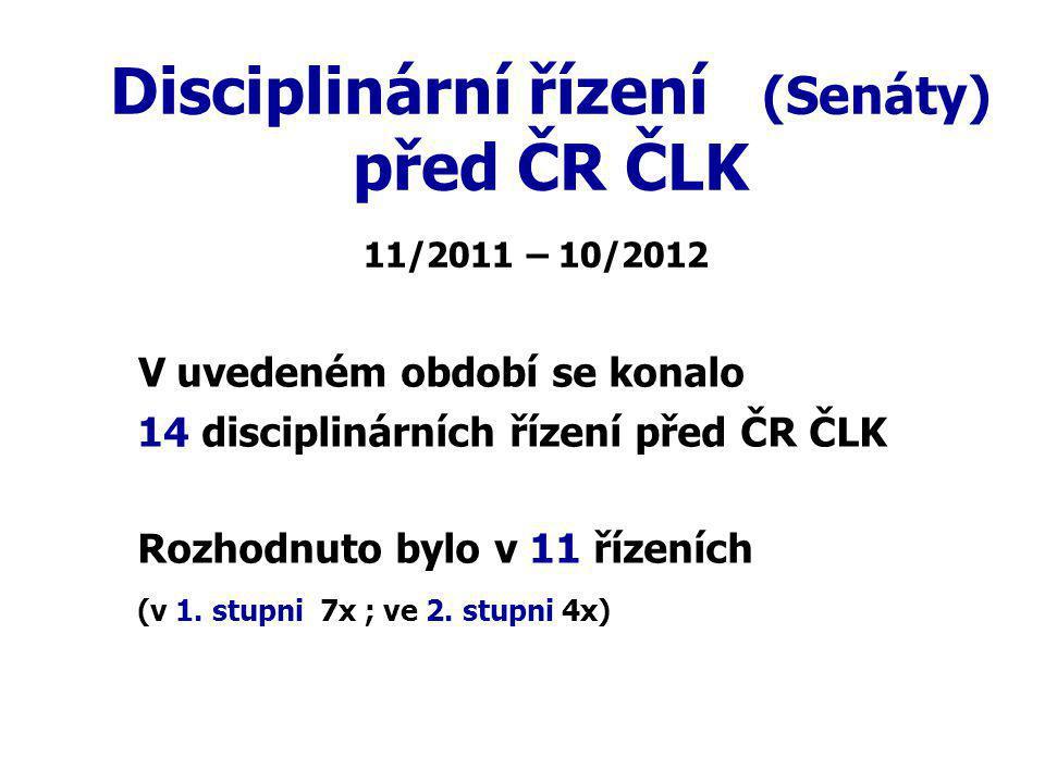 Disciplinární řízení (Senáty) před ČR ČLK V uvedeném období se konalo 14 disciplinárních řízení před ČR ČLK Rozhodnuto bylo v 11 řízeních (v 1.