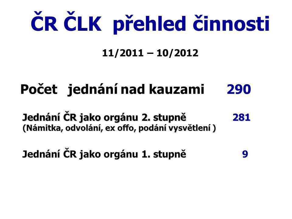 ČR ČLK přehled činnosti 11/2011 – 10/2012 Jednání ČR jako orgánu 2.