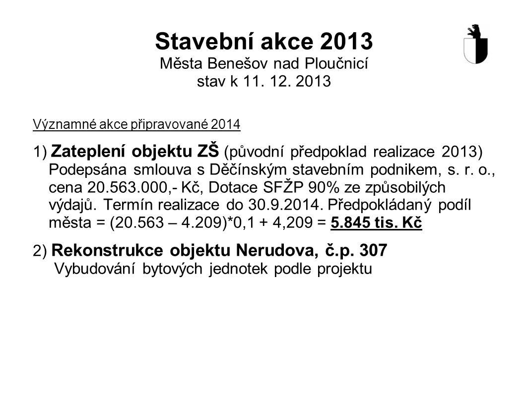 Stavební akce 2013 Města Benešov nad Ploučnicí stav k 11. 12. 2013 Významné akce připravované 2014 1) Zateplení objektu ZŠ (původní předpoklad realiza