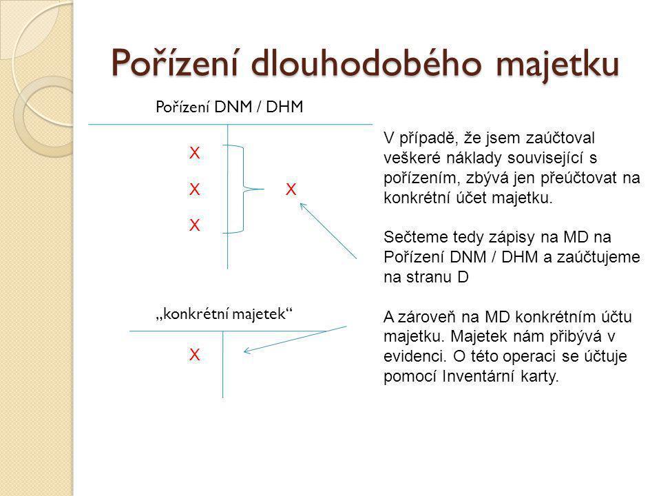 Pořízení dlouhodobého majetku Pořízení DNM / DHM X X X V případě, že jsem zaúčtoval veškeré náklady související s pořízením, zbývá jen přeúčtovat na konkrétní účet majetku.