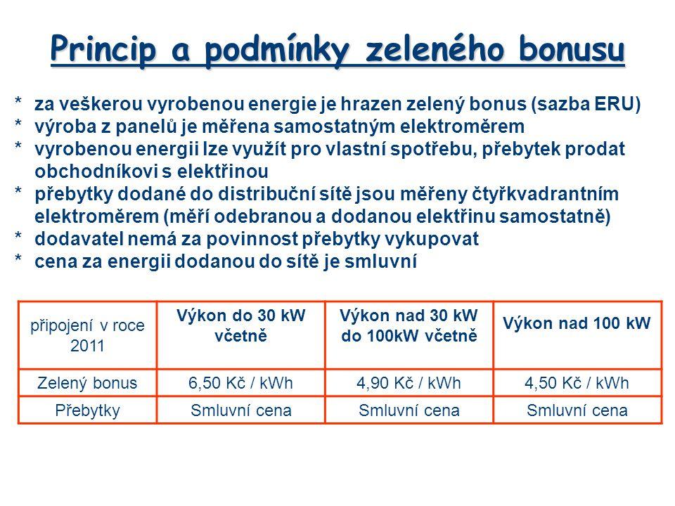 *za veškerou vyrobenou energie je hrazen zelený bonus (sazba ERU) *výroba z panelů je měřena samostatným elektroměrem *vyrobenou energii lze využít pr