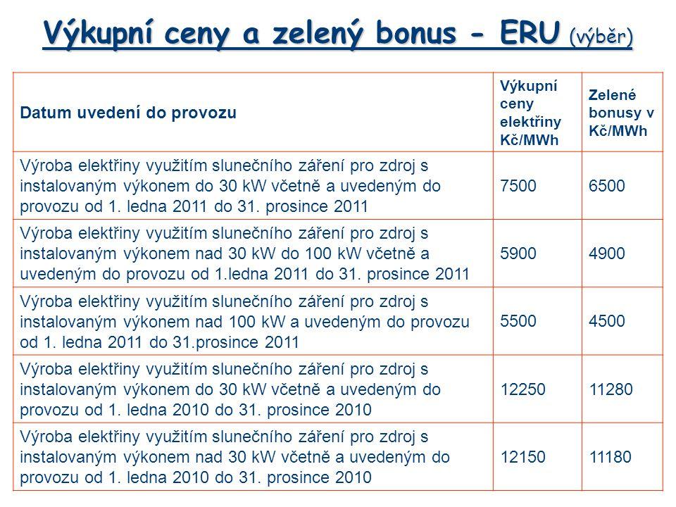 Datum uvedení do provozu Výkupní ceny elektřiny Kč/MWh Zelené bonusy v Kč/MWh Výroba elektřiny využitím slunečního záření pro zdroj s instalovaným výk