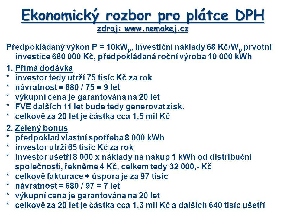 Ekonomický rozbor pro plátce DPH zdroj: www.nemakej.cz Předpokládaný výkon P = 10kW p, investiční náklady 68 Kč/W p prvotní investice 680 000 Kč, před