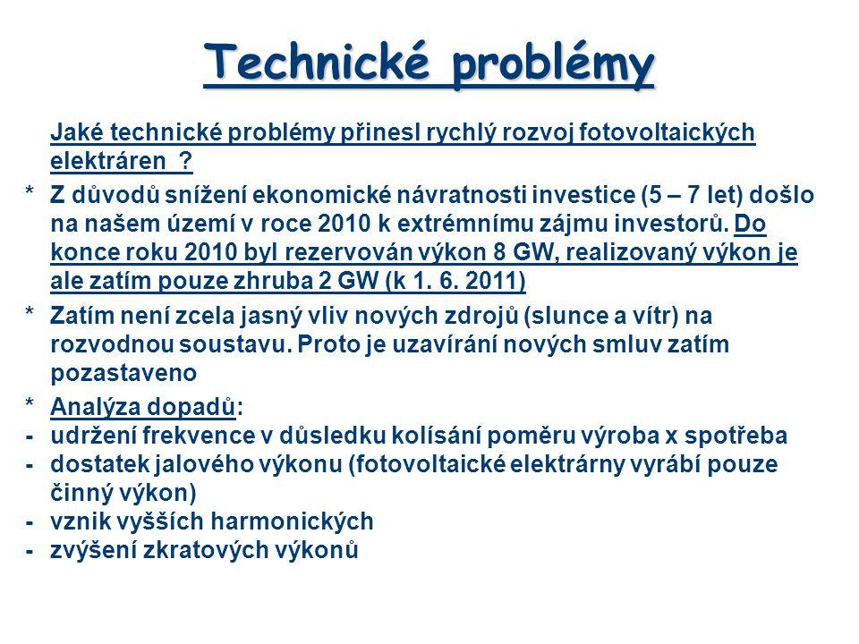 Jaké technické problémy přinesl rychlý rozvoj fotovoltaických elektráren ? *Z důvodů snížení ekonomické návratnosti investice (5 – 7 let) došlo na naš